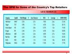 the spm for some of the country s top retailers