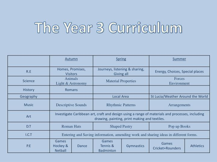 The Year 3 Curriculum