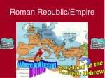 roman republic empire