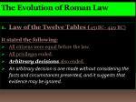 the evolution of roman law