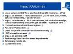 impact outcomes