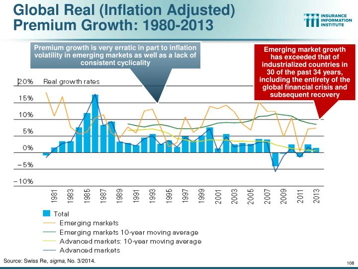 PPT - The Great Tradeoff: Regulation, Strength & Solvency vs. Profitability & Growth Can They Co ...