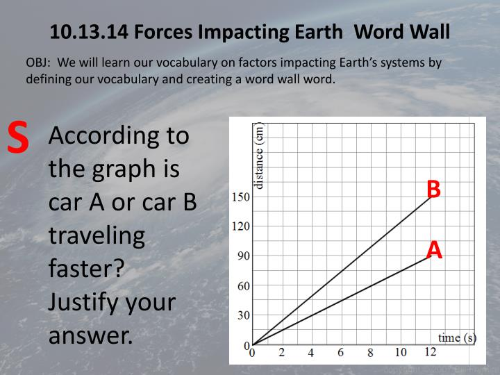 10 13 14 forces impacting earth word wall n.