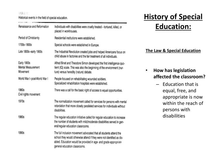 history of special education the law special education n.