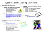 types of specific learning disabilities