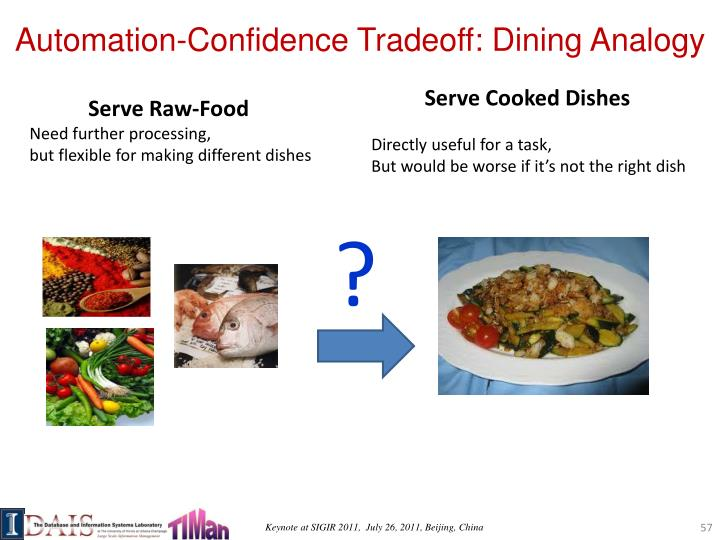 Automation-Confidence Tradeoff: Dining Analogy