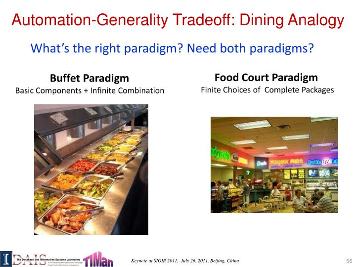 Automation-Generality Tradeoff: Dining Analogy