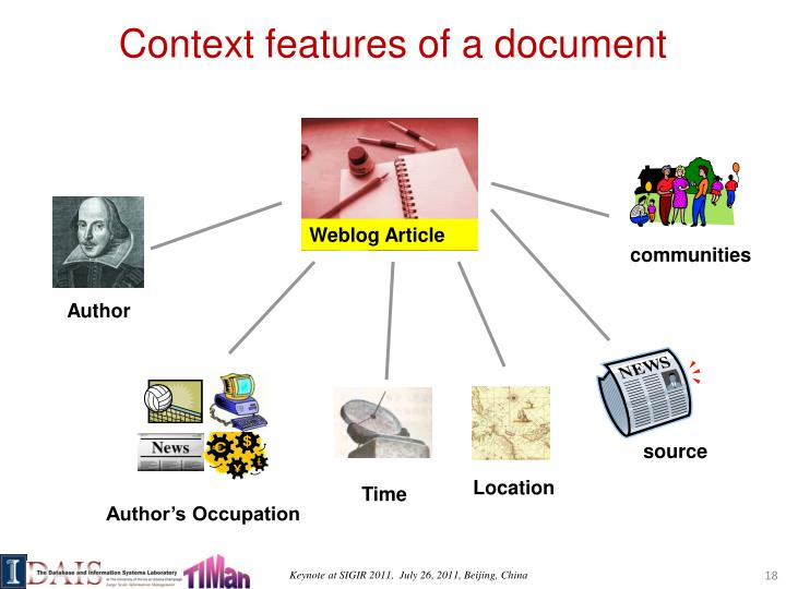 Context features of a document