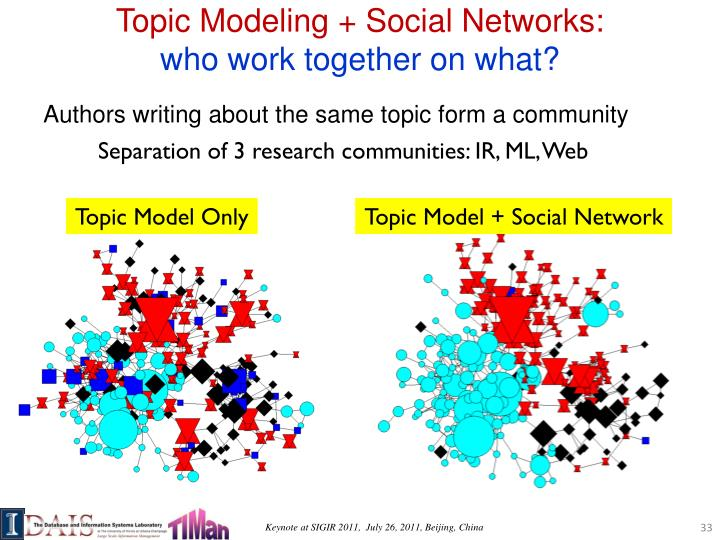 Topic Modeling + Social