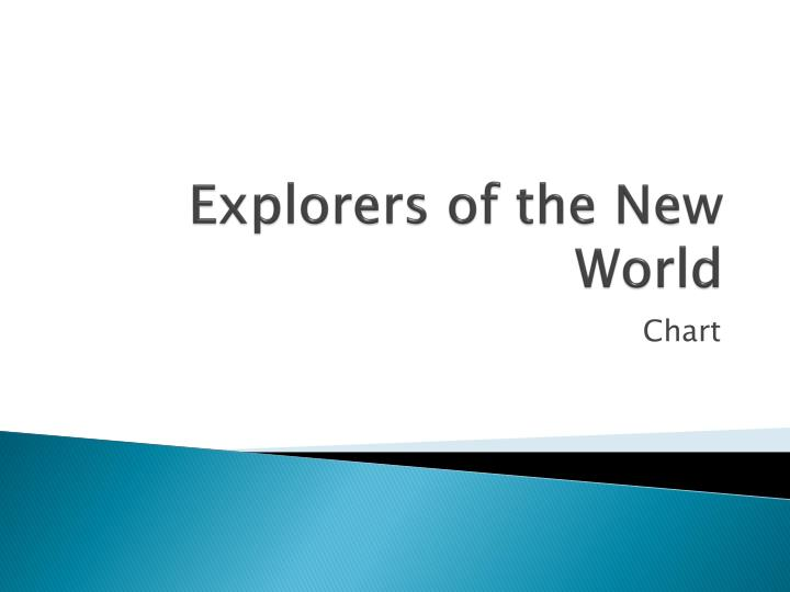 explorers of the new world n.