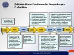 kebijakan umum pembinaan dan pengembangan profesi guru