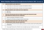 materi pelatihan pelatihan guru implementasi kurikulum 2013 semester ii