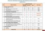struktur program pelatihan implementasi kurikulum 2013 semester i
