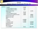 ilustrasi imbalan tahunan penghitungan pph atas gaji