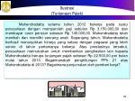 ilustrasi tunjangan pajak