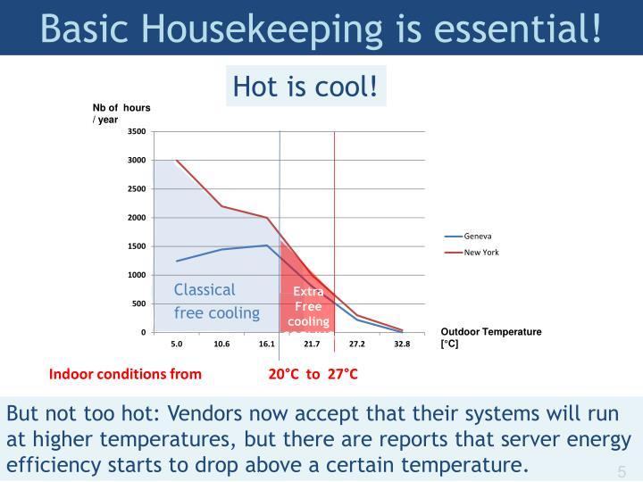 Basic Housekeeping is essential!