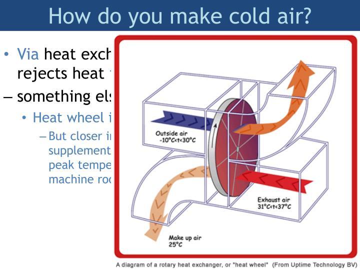 How do you make cold air?