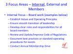 3 focus areas internal external and members