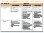program program sektor lingk hidup