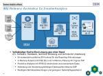 ibm referenz architektur f r smarteranalytics