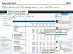 operative und finanzplanung als ein prozess