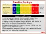 baseline findings