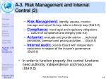 a 3 risk management and internal control 2