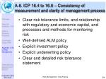 a 8 icp 16 4 to 16 8 consistency of measurement and clarity of management process
