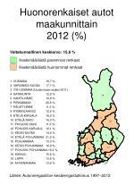 huonorenkaiset autot maakunnittain 2012