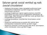 saluran gerak sosial vertikal yg naik social circulation