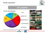 analisi espositori4