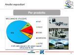 analisi espositori5
