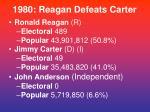 1980 reagan defeats carter