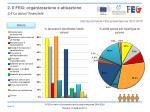 2 il feg organizzazione e attuazione 2 4 le azioni finanziate