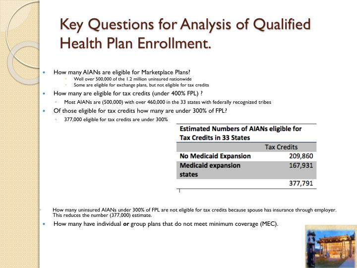 Key questions for analysis of qualified health plan enrollment
