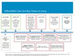 affordable care act key dates in 2014