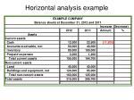 horizontal analysis example3