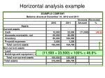 horizontal analysis example4