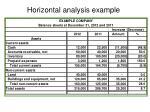 horizontal analysis example5