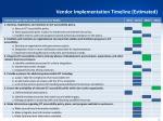vendor implementation timeline estimated