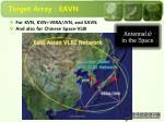 target array eavn