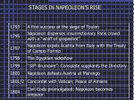 stages in napeoleon s rise
