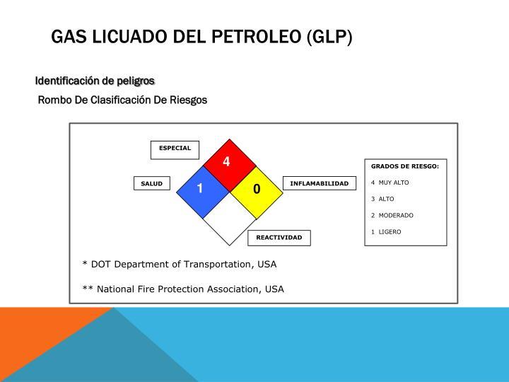 Ppt Gas Licuado De Petroleo Glp Powerpoint Presentation