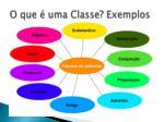 o que uma classe exemplos