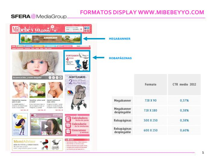 formatos display www mibebeyyo com n.