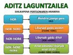 aditz laguntzailea1