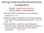 writing condensed shorthand electron configurations