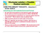 winchester solution possible readout card crate