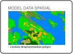 model data spasial1