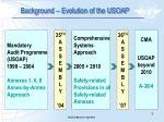 background evolution of the usoap